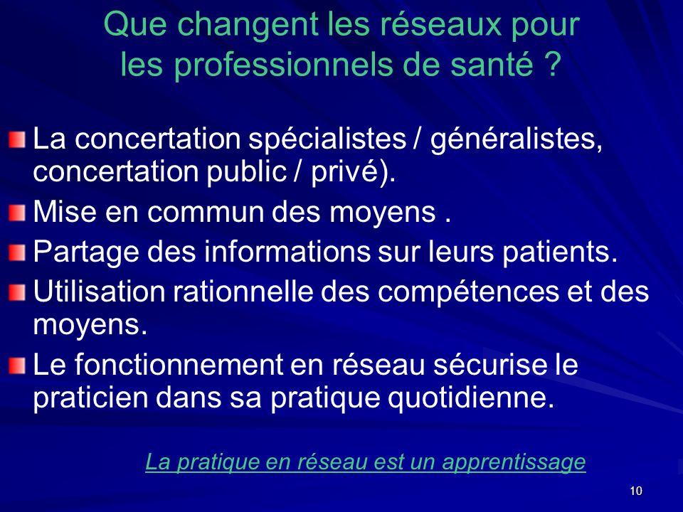10 Que changent les réseaux pour les professionnels de santé ? La concertation spécialistes / généralistes, concertation public / privé). Mise en comm