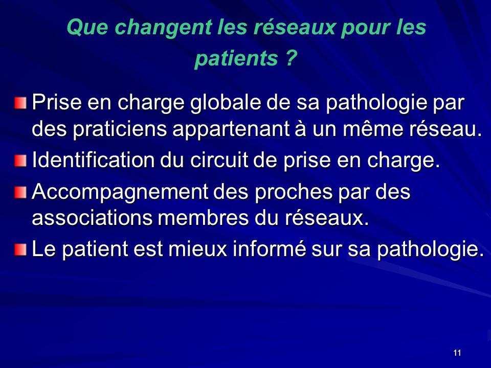 11 Que changent les réseaux pour les patients ? Prise en charge globale de sa pathologie par des praticiens appartenant à un même réseau. Identificati