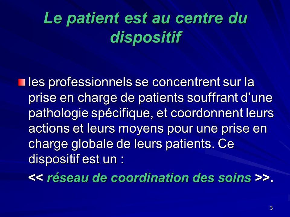 3 Le patient est au centre du dispositif les professionnels se concentrent sur la prise en charge de patients souffrant dune pathologie spécifique, et