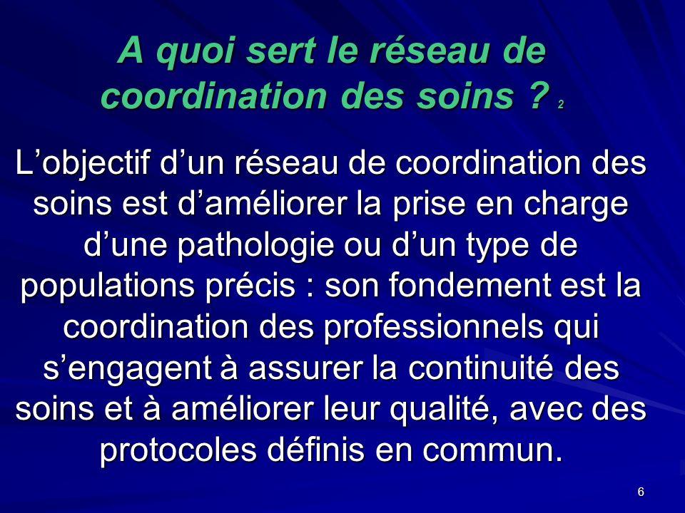 6 A quoi sert le réseau de coordination des soins ? 2 Lobjectif dun réseau de coordination des soins est daméliorer la prise en charge dune pathologie