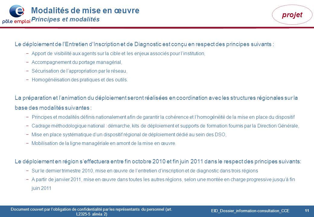 11 Pôle emploi Centre Fiches des instances Version Codir du 9 janvier 2009 11 Document couvert par lobligation de confidentialité par les représentants du personnel (art.
