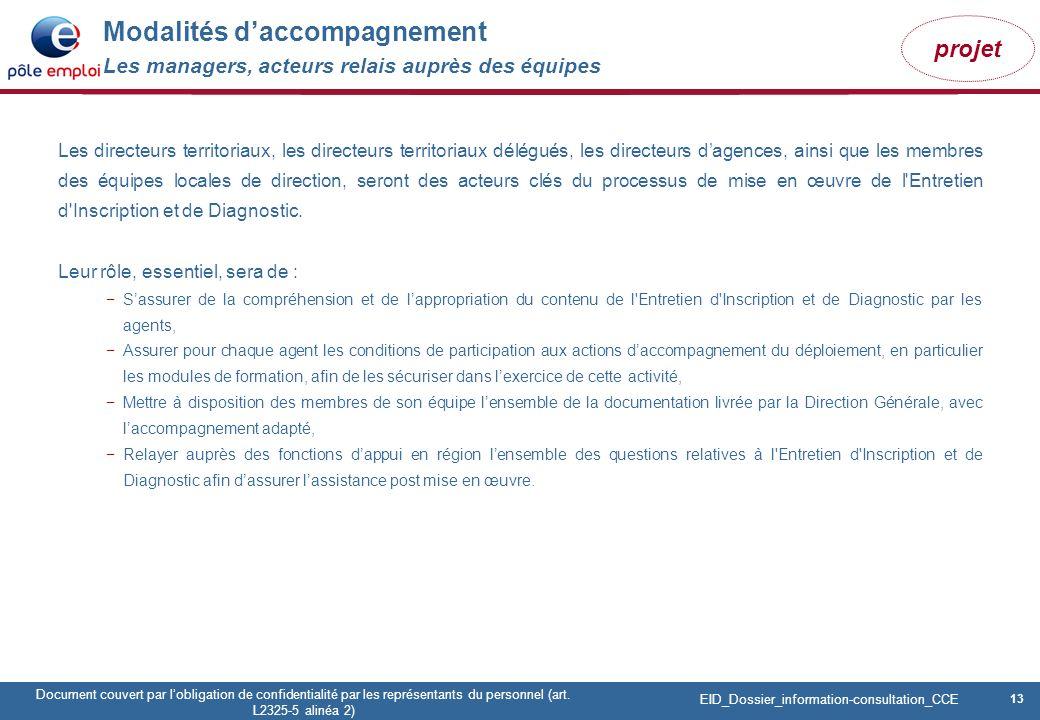 13 Pôle emploi Centre Fiches des instances Version Codir du 9 janvier 2009 13 Document couvert par lobligation de confidentialité par les représentants du personnel (art.