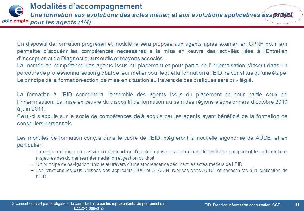 14 Pôle emploi Centre Fiches des instances Version Codir du 9 janvier 2009 14 Document couvert par lobligation de confidentialité par les représentants du personnel (art.