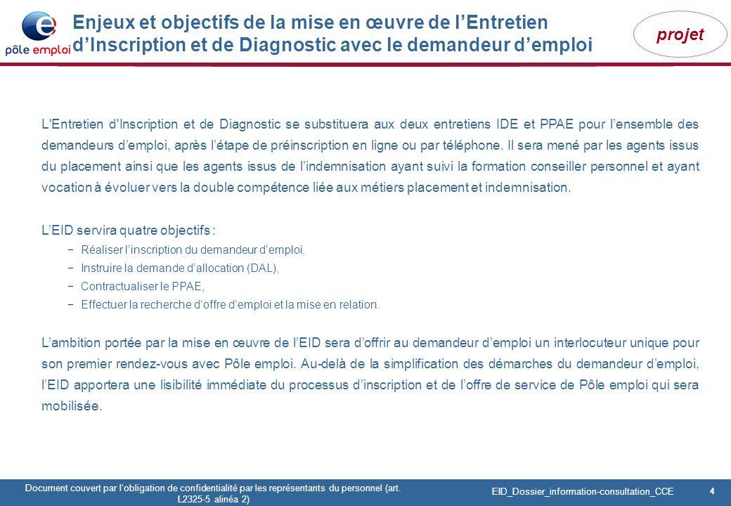 15 Pôle emploi Centre Fiches des instances Version Codir du 9 janvier 2009 15 Document couvert par lobligation de confidentialité par les représentants du personnel (art.