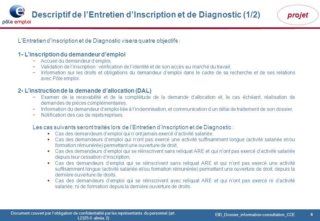 17 Pôle emploi Centre Fiches des instances Version Codir du 9 janvier 2009 17 Document couvert par lobligation de confidentialité par les représentants du personnel (art.