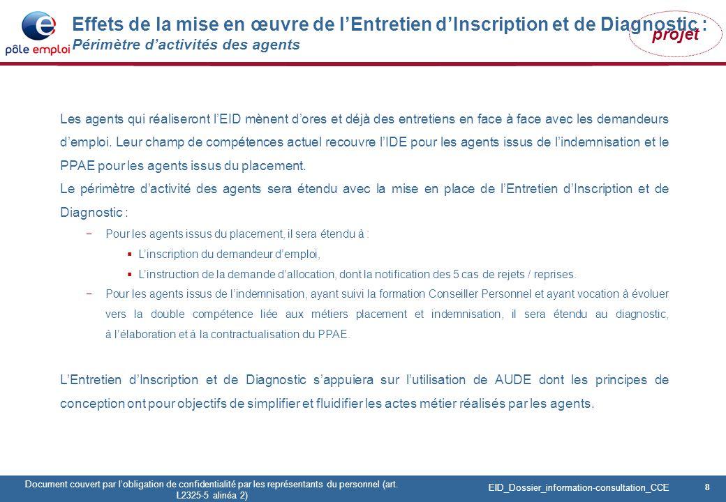 8 Pôle emploi Centre Fiches des instances Version Codir du 9 janvier 2009 8 Document couvert par lobligation de confidentialité par les représentants du personnel (art.