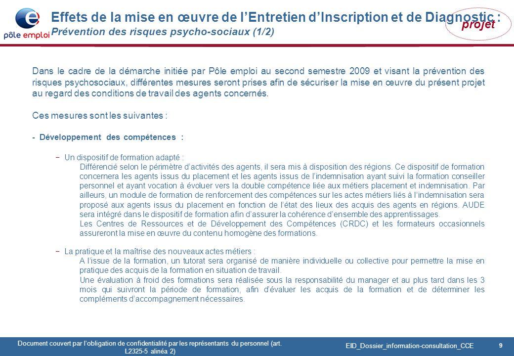9 Pôle emploi Centre Fiches des instances Version Codir du 9 janvier 2009 9 Document couvert par lobligation de confidentialité par les représentants du personnel (art.