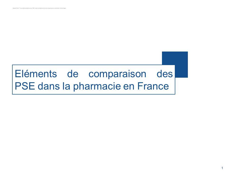 1 Eléments de comparaison des PSE dans la pharmacie en France