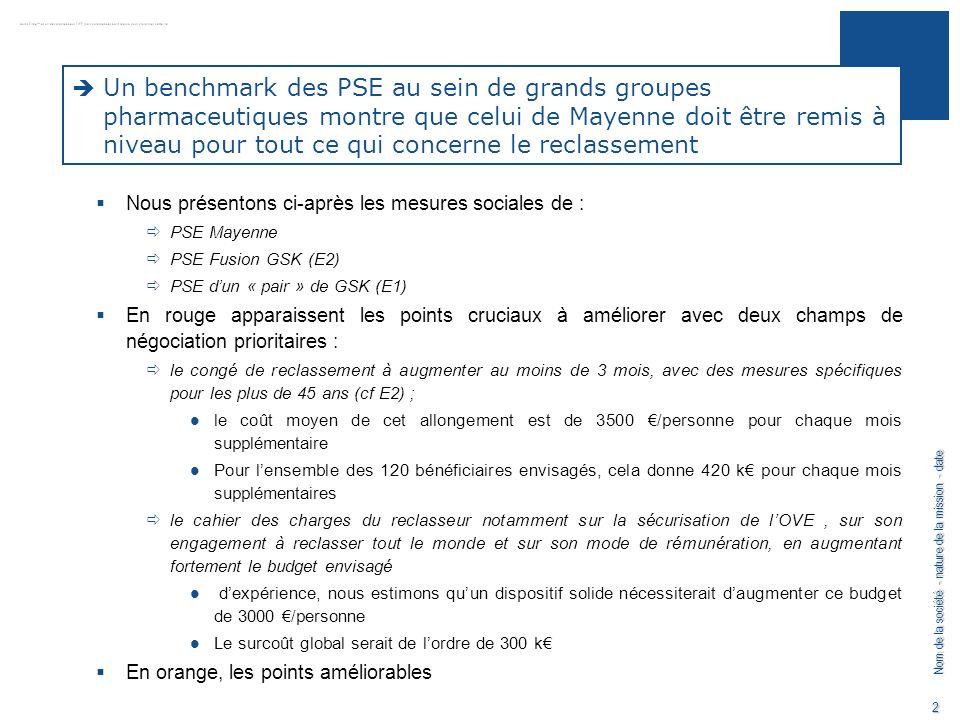 Nom de la société - nature de la mission - date 2 Un benchmark des PSE au sein de grands groupes pharmaceutiques montre que celui de Mayenne doit être