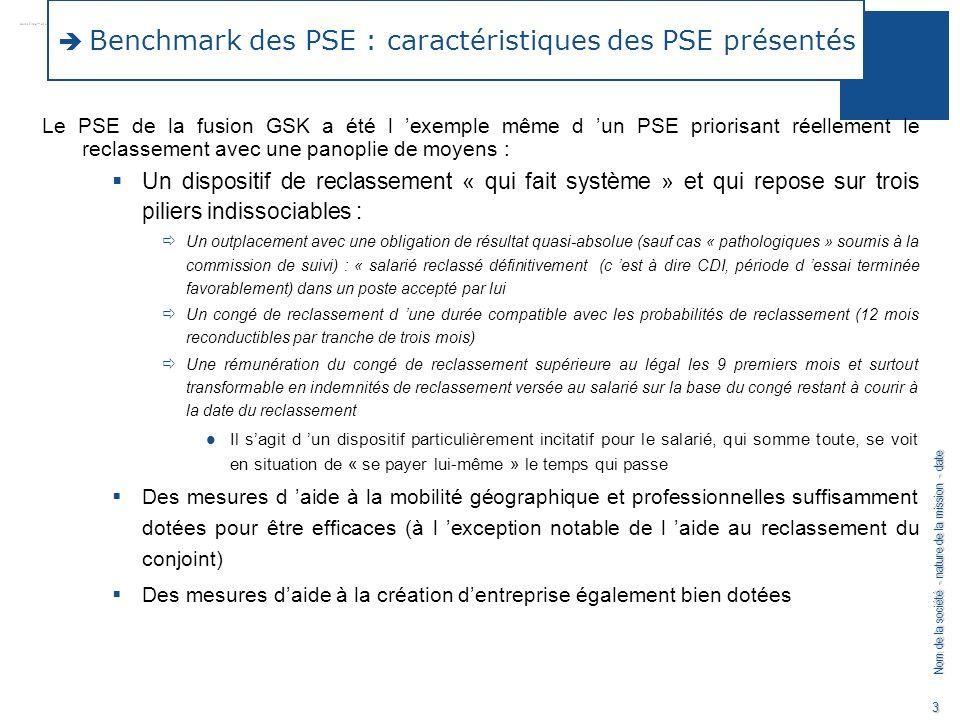 Nom de la société - nature de la mission - date 3 Benchmark des PSE : caractéristiques des PSE présentés Le PSE de la fusion GSK a été l exemple même d un PSE priorisant réellement le reclassement avec une panoplie de moyens : Un dispositif de reclassement « qui fait système » et qui repose sur trois piliers indissociables : Un outplacement avec une obligation de résultat quasi-absolue (sauf cas « pathologiques » soumis à la commission de suivi) : « salarié reclassé définitivement (c est à dire CDI, période d essai terminée favorablement) dans un poste accepté par lui Un congé de reclassement d une durée compatible avec les probabilités de reclassement (12 mois reconductibles par tranche de trois mois) Une rémunération du congé de reclassement supérieure au légal les 9 premiers mois et surtout transformable en indemnités de reclassement versée au salarié sur la base du congé restant à courir à la date du reclassement Il sagit d un dispositif particulièrement incitatif pour le salarié, qui somme toute, se voit en situation de « se payer lui-même » le temps qui passe Des mesures d aide à la mobilité géographique et professionnelles suffisamment dotées pour être efficaces (à l exception notable de l aide au reclassement du conjoint) Des mesures daide à la création dentreprise également bien dotées