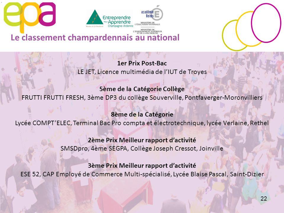 1er Prix Post-Bac LE JET, Licence multimédia de lIUT de Troyes 5ème de la Catégorie Collège FRUTTI FRUTTI FRESH, 3ème DP3 du collège Souverville, Pont