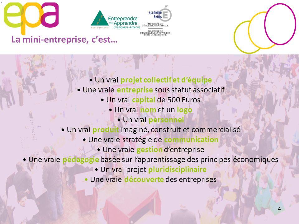 4 Un vrai projet collectif et déquipe Une vraie entreprise sous statut associatif Un vrai capital de 500 Euros Un vrai nom et un logo Un vrai personne