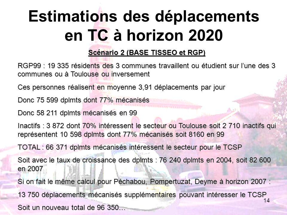 14 Estimations des déplacements en TC à horizon 2020 Scénario 2 (BASE TISSEO et RGP) RGP99 : 19 335 résidents des 3 communes travaillent ou étudient s