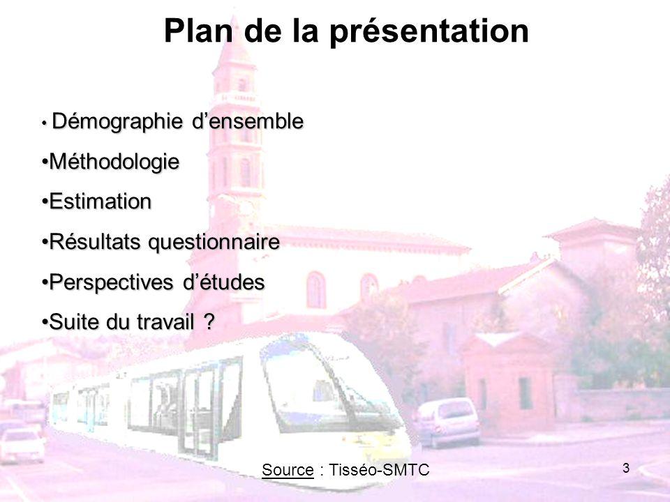 3 Plan de la présentation Source : Tisséo-SMTC Démographie densemble Démographie densemble MéthodologieMéthodologie EstimationEstimation Résultats que