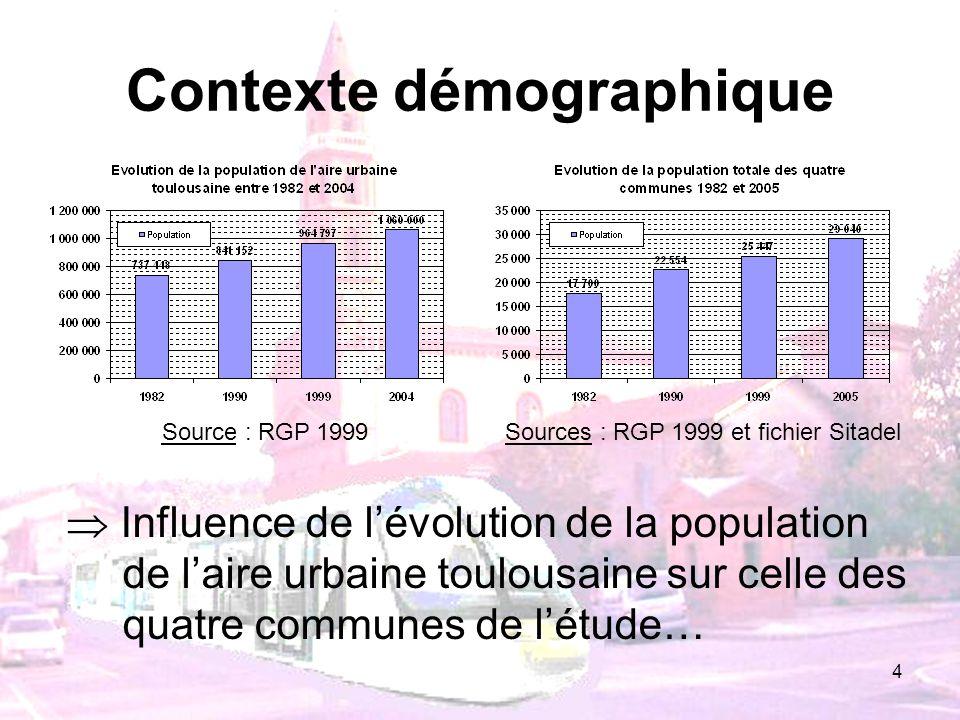 4 Contexte démographique Influence de lévolution de la population de laire urbaine toulousaine sur celle des quatre communes de létude… Source : RGP 1
