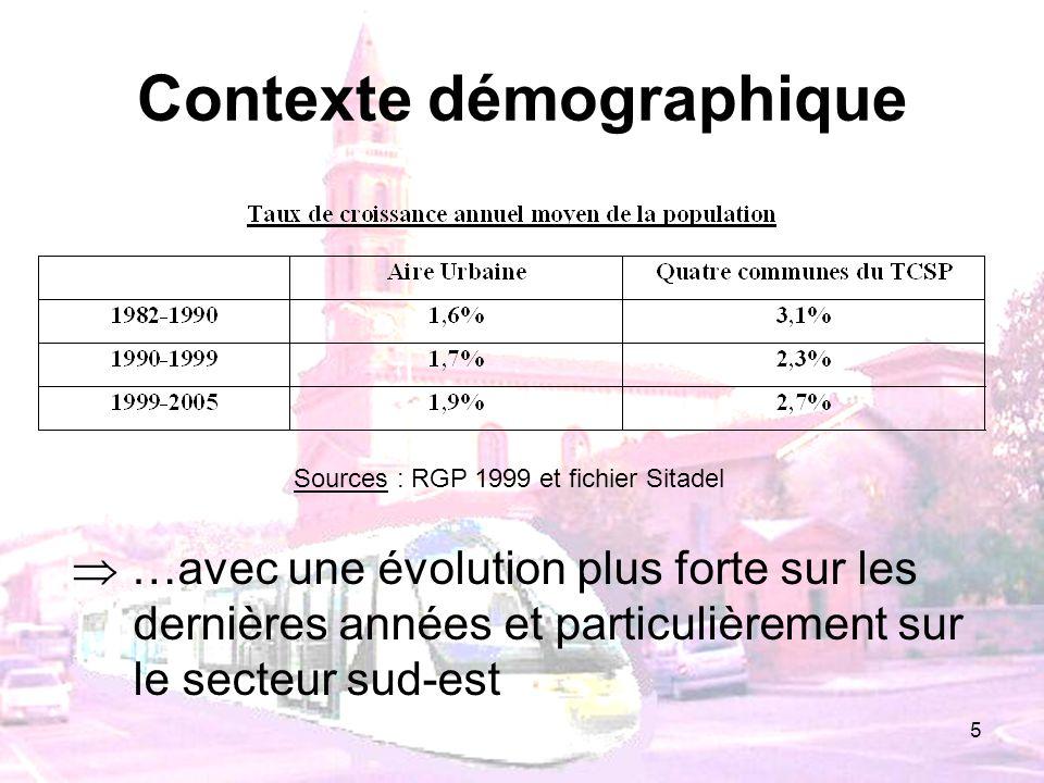 5 Contexte démographique …avec une évolution plus forte sur les dernières années et particulièrement sur le secteur sud-est Sources : RGP 1999 et fich