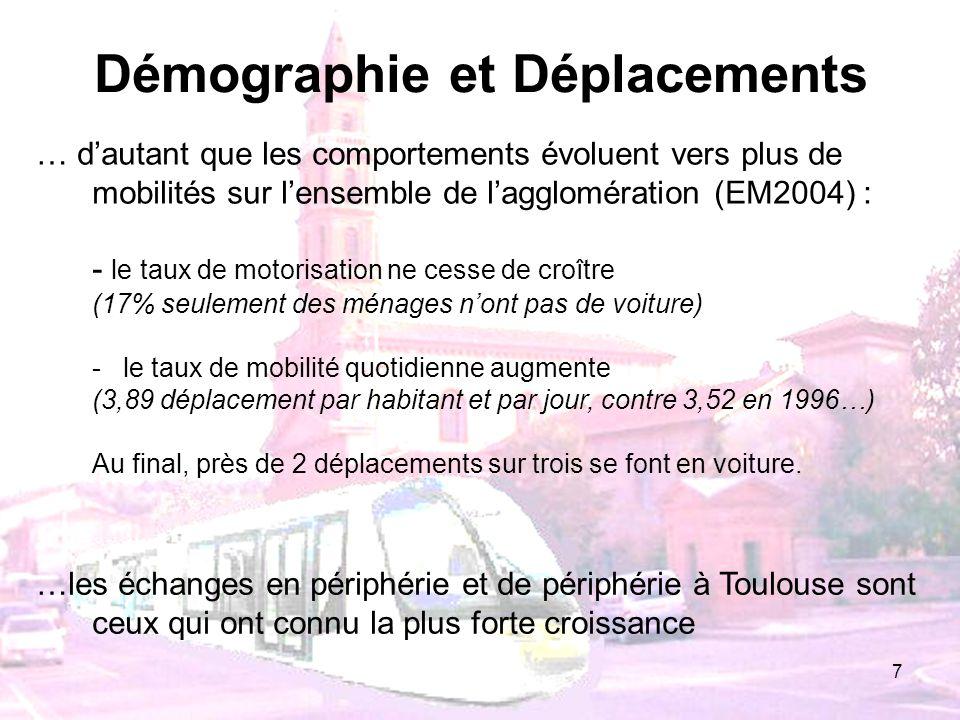 7 Démographie et Déplacements … dautant que les comportements évoluent vers plus de mobilités sur lensemble de lagglomération (EM2004) : - le taux de