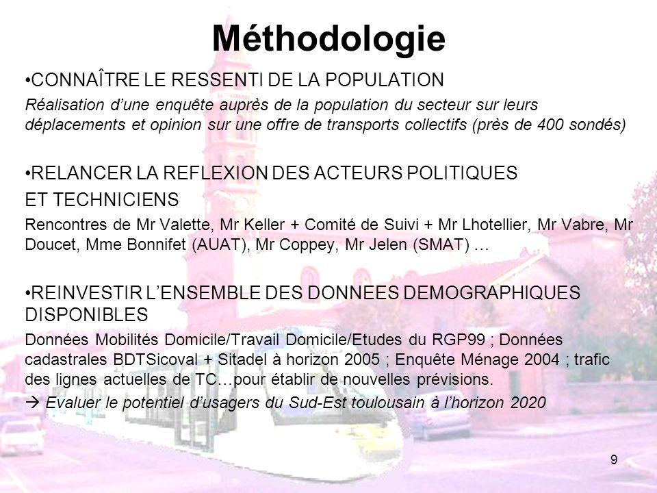 9 Méthodologie CONNAÎTRE LE RESSENTI DE LA POPULATION Réalisation dune enquête auprès de la population du secteur sur leurs déplacements et opinion su