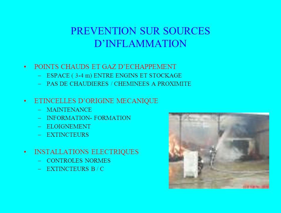 PREVENTION SUR SOURCES DINFLAMMATION POINTS CHAUDS ET GAZ DECHAPPEMENT –ESPACE ( 3-4 m) ENTRE ENGINS ET STOCKAGE –PAS DE CHAUDIERES / CHEMINEES A PROX