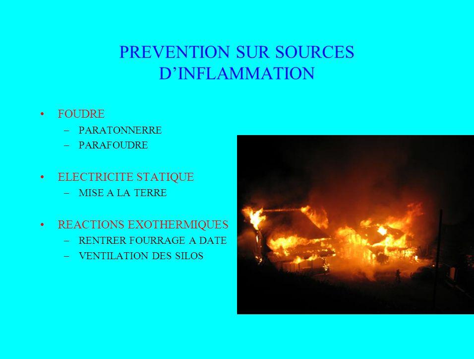 PREVENTION SUR SOURCES DINFLAMMATION FOUDRE –PARATONNERRE –PARAFOUDRE ELECTRICITE STATIQUE –MISE A LA TERRE REACTIONS EXOTHERMIQUES –RENTRER FOURRAGE
