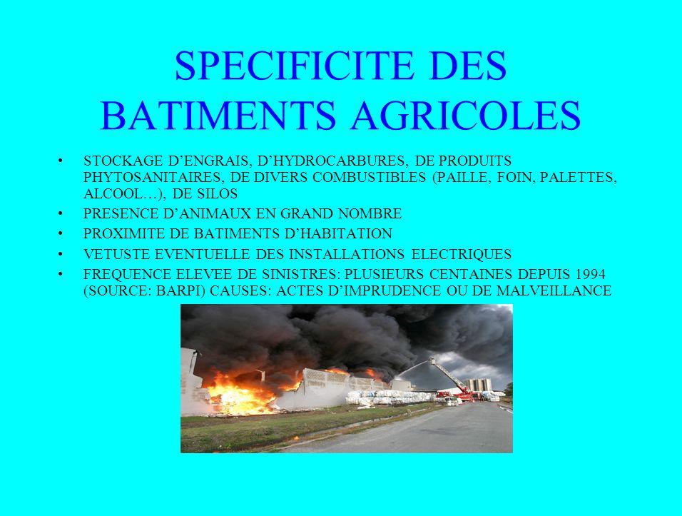 SPECIFICITE DES BATIMENTS AGRICOLES STOCKAGE DENGRAIS, DHYDROCARBURES, DE PRODUITS PHYTOSANITAIRES, DE DIVERS COMBUSTIBLES (PAILLE, FOIN, PALETTES, AL