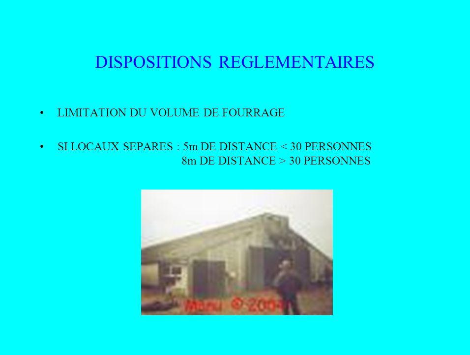 DISPOSITIONS REGLEMENTAIRES LIMITATION DU VOLUME DE FOURRAGE SI LOCAUX SEPARES : 5m DE DISTANCE 30 PERSONNES