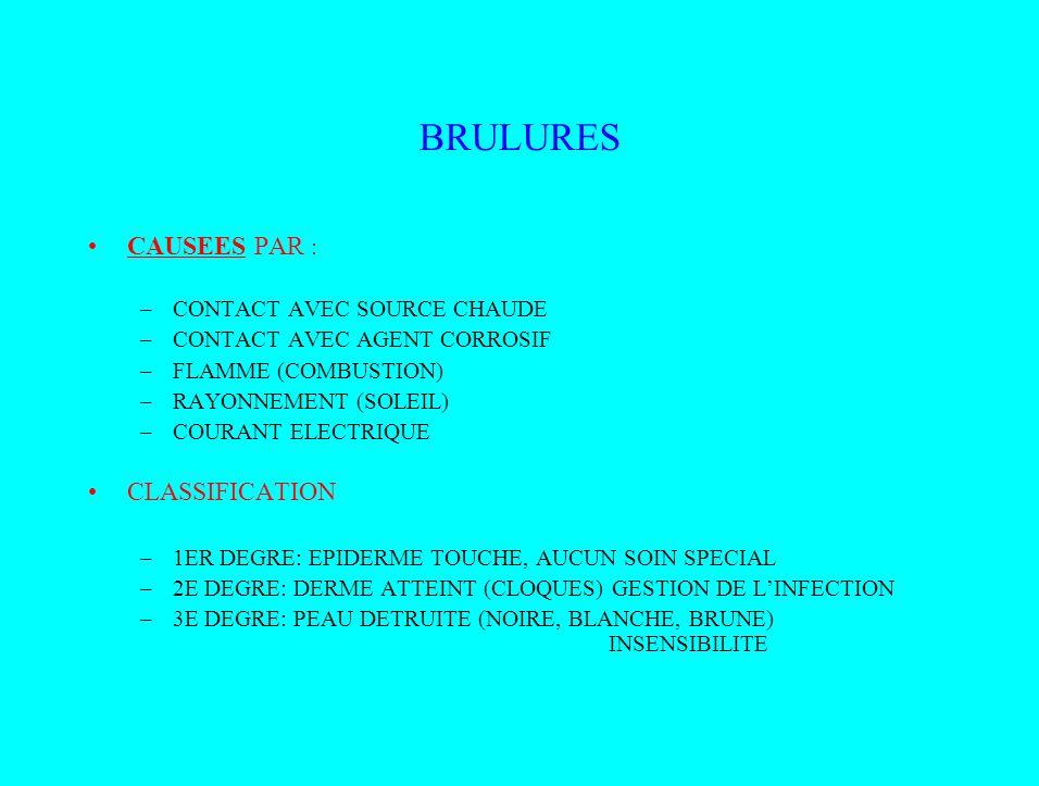 BRULURES CAUSEES PAR : –CONTACT AVEC SOURCE CHAUDE –CONTACT AVEC AGENT CORROSIF –FLAMME (COMBUSTION) –RAYONNEMENT (SOLEIL) –COURANT ELECTRIQUE CLASSIF
