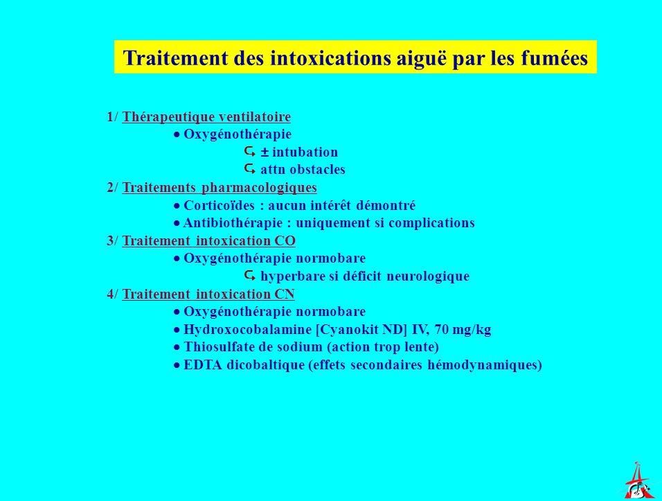 Traitement des intoxications aiguë par les fumées 1/ Thérapeutique ventilatoire Oxygénothérapie ± intubation attn obstacles 2/ Traitements pharmacolog