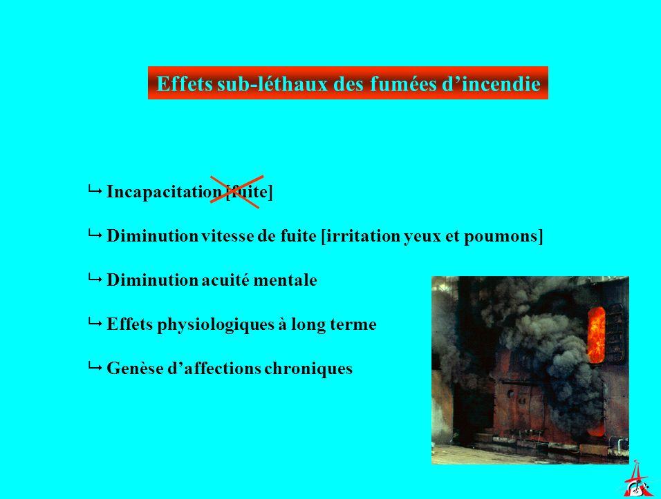 Effets sub-léthaux des fumées dincendie Incapacitation [fuite] Diminution vitesse de fuite [irritation yeux et poumons] Diminution acuité mentale Effe