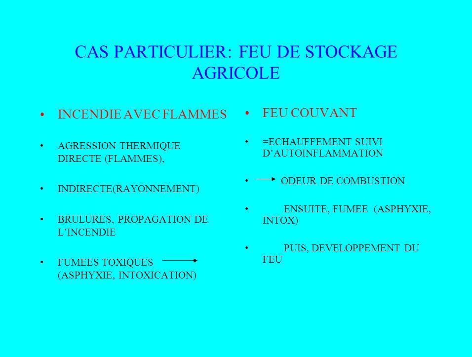 CAS PARTICULIER: FEU DE STOCKAGE AGRICOLE INCENDIE AVEC FLAMMES AGRESSION THERMIQUE DIRECTE (FLAMMES), INDIRECTE(RAYONNEMENT) BRULURES, PROPAGATION DE