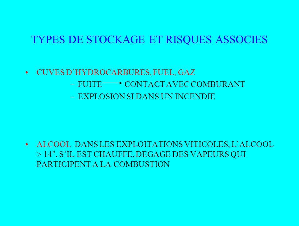SOURCES DINFLAMMATION SURFACES CHAUDES (POTS DECHAPPEMENT, MOTEURS ) -PROCHE DUN STOCKAGE A FORT POTENTIEL CALORIFIQUE FLAMMES ET GAZ CHAUDS – VAPEURS DIESEL MAL REGLE en contact prolongé avec matières combustibles – TRAVAUX AVEC FLAMME (TOITURE) ETINCELLES DORIGINE MECANIQUE (MEULAGE, SOUDAGE, FROTTEMENTS) INSTALLATIONS ELECTRIQUES (ECHAUFFEMENTS, COURT-CIRCUITS)