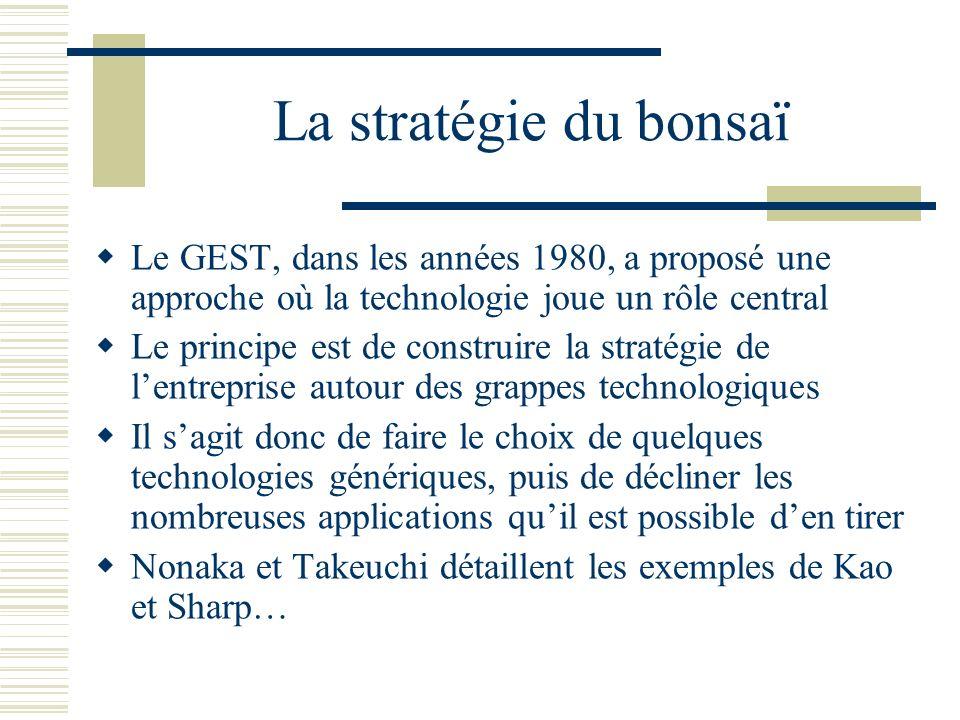 La stratégie du bonsaï Le GEST, dans les années 1980, a proposé une approche où la technologie joue un rôle central Le principe est de construire la s