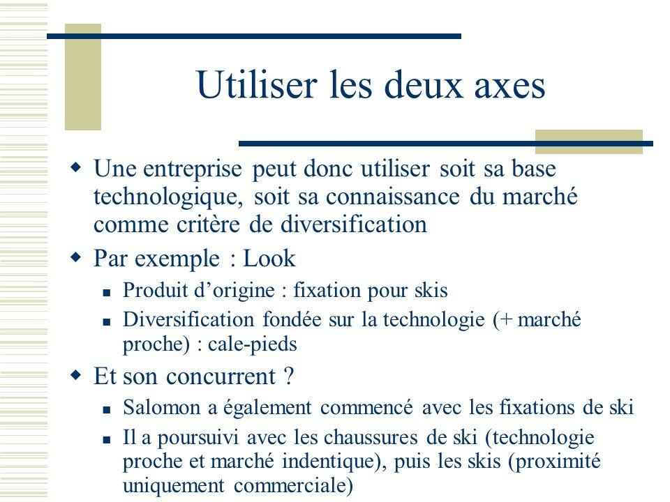 Utiliser les deux axes Une entreprise peut donc utiliser soit sa base technologique, soit sa connaissance du marché comme critère de diversification P