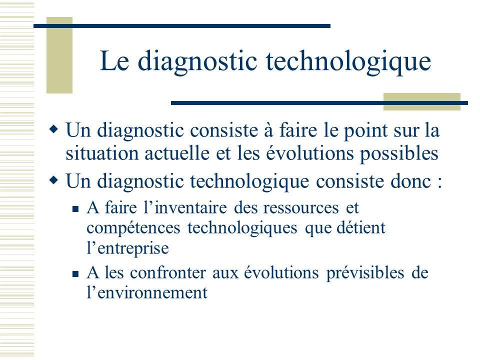 Le diagnostic technologique Un diagnostic consiste à faire le point sur la situation actuelle et les évolutions possibles Un diagnostic technologique consiste donc : A faire linventaire des ressources et compétences technologiques que détient lentreprise A les confronter aux évolutions prévisibles de lenvironnement