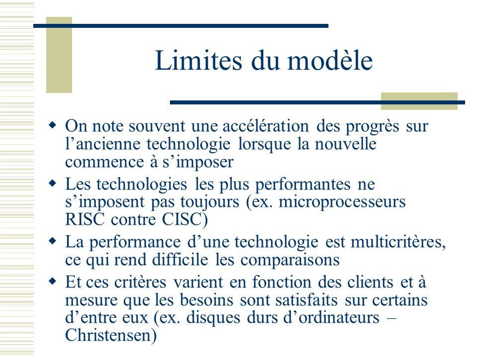Limites du modèle On note souvent une accélération des progrès sur lancienne technologie lorsque la nouvelle commence à simposer Les technologies les plus performantes ne simposent pas toujours (ex.