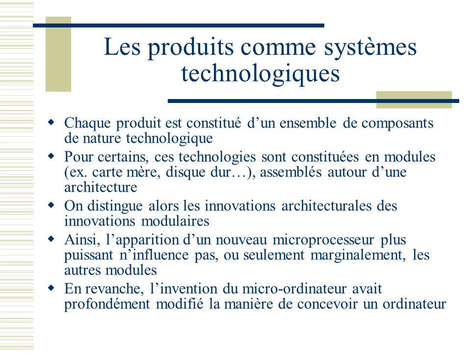 Les produits comme systèmes technologiques Chaque produit est constitué dun ensemble de composants de nature technologique Pour certains, ces technologies sont constituées en modules (ex.
