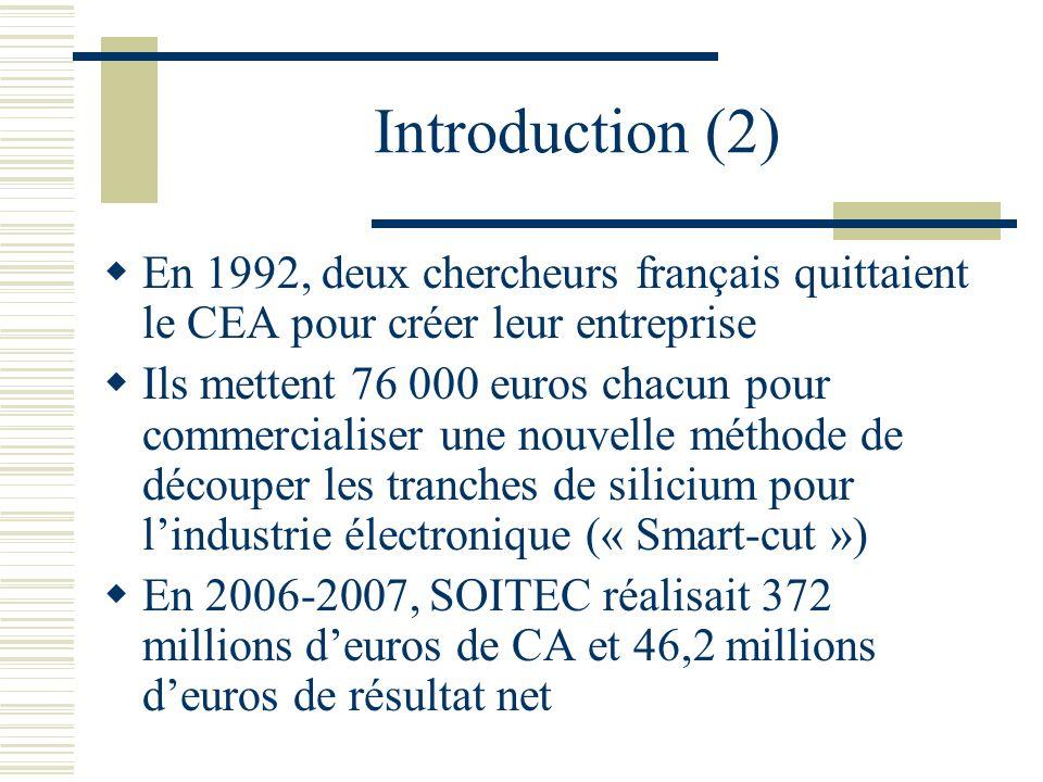 Introduction (2) En 1992, deux chercheurs français quittaient le CEA pour créer leur entreprise Ils mettent 76 000 euros chacun pour commercialiser une nouvelle méthode de découper les tranches de silicium pour lindustrie électronique (« Smart-cut ») En 2006-2007, SOITEC réalisait 372 millions deuros de CA et 46,2 millions deuros de résultat net