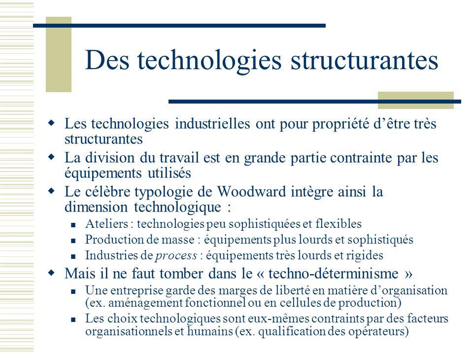 Des technologies structurantes Les technologies industrielles ont pour propriété dêtre très structurantes La division du travail est en grande partie