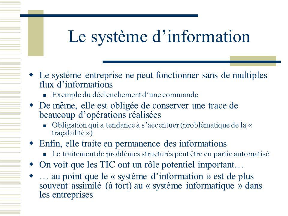 Le système dinformation Le système entreprise ne peut fonctionner sans de multiples flux dinformations Exemple du déclenchement dune commande De même, elle est obligée de conserver une trace de beaucoup dopérations réalisées Obligation qui a tendance à saccentuer (problématique de la « traçabilité ») Enfin, elle traite en permanence des informations Le traitement de problèmes structurés peut être en partie automatisé On voit que les TIC ont un rôle potentiel important… … au point que le « système dinformation » est de plus souvent assimilé (à tort) au « système informatique » dans les entreprises