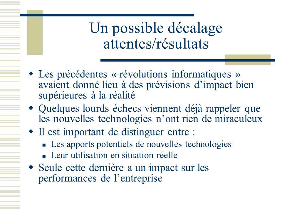 Un possible décalage attentes/résultats Les précédentes « révolutions informatiques » avaient donné lieu à des prévisions dimpact bien supérieures à l