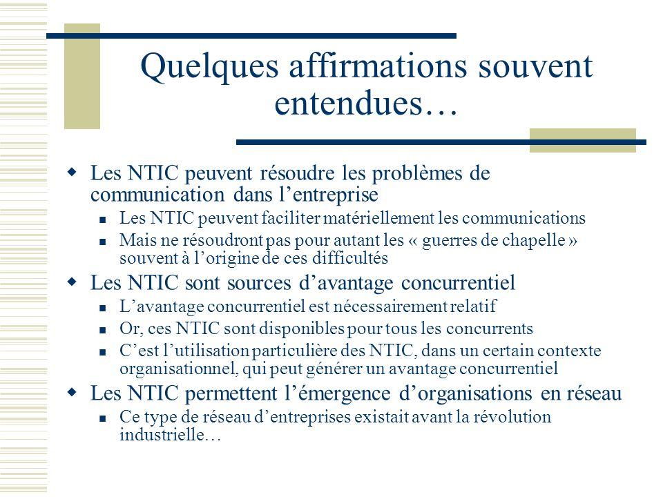 Quelques affirmations souvent entendues… Les NTIC peuvent résoudre les problèmes de communication dans lentreprise Les NTIC peuvent faciliter matériel