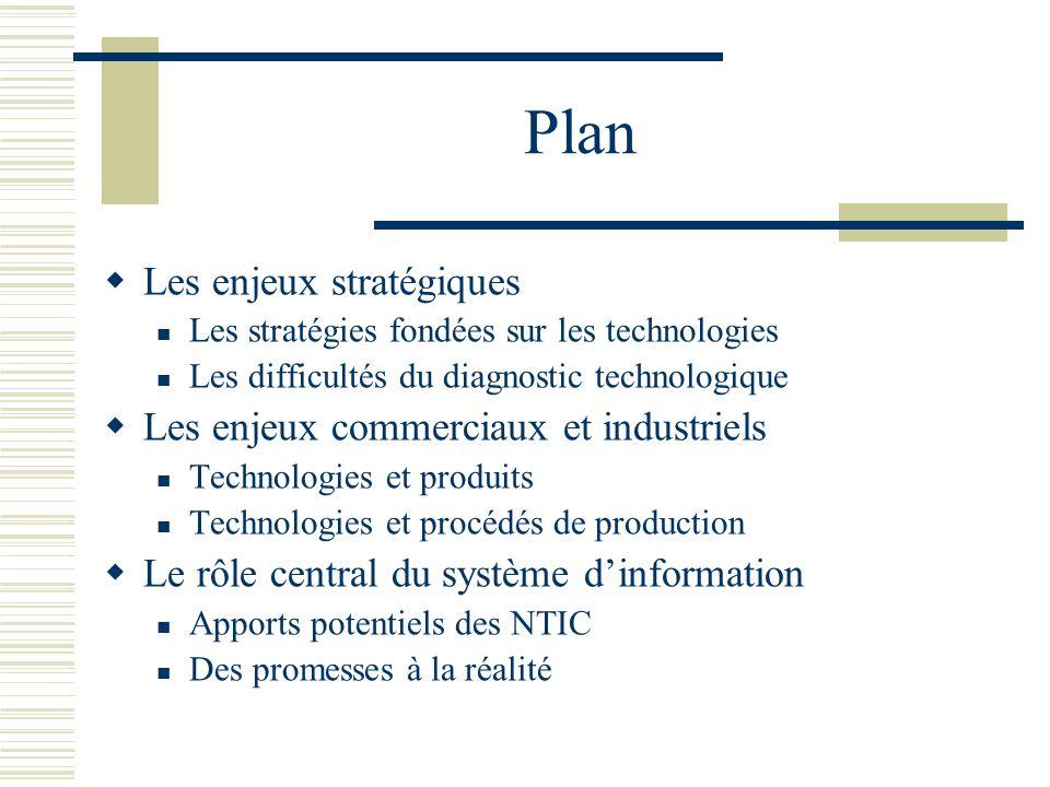 Plan Les enjeux stratégiques Les stratégies fondées sur les technologies Les difficultés du diagnostic technologique Les enjeux commerciaux et industr