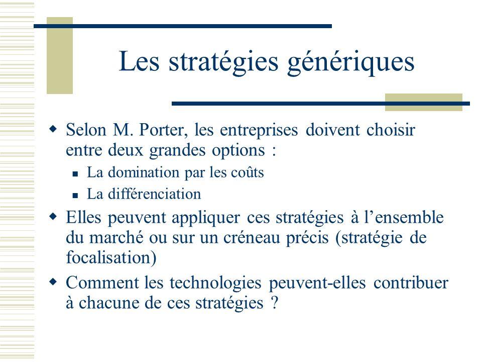 Les stratégies génériques Selon M. Porter, les entreprises doivent choisir entre deux grandes options : La domination par les coûts La différenciation