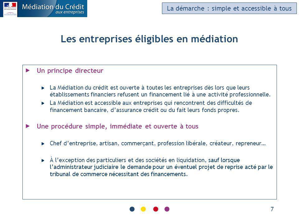 7 Les entreprises éligibles en médiation Un principe directeur La Médiation du crédit est ouverte à toutes les entreprises dès lors que leurs établissements financiers refusent un financement lié à une activité professionnelle.