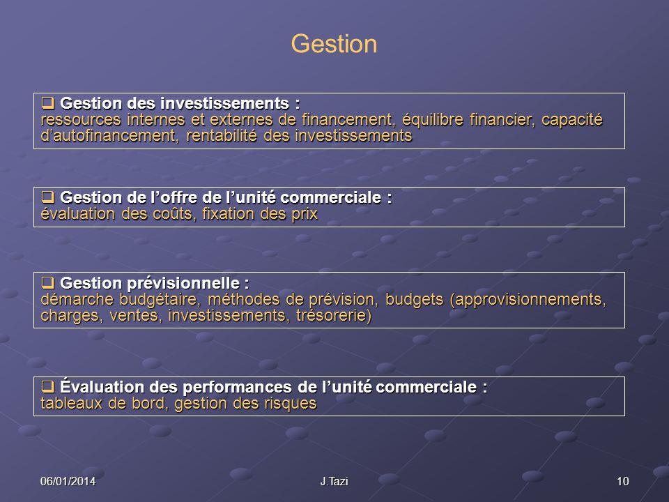 1006/01/2014J.Tazi Gestion Gestion des investissements : ressources internes et externes de financement, équilibre financier, capacité dautofinancemen