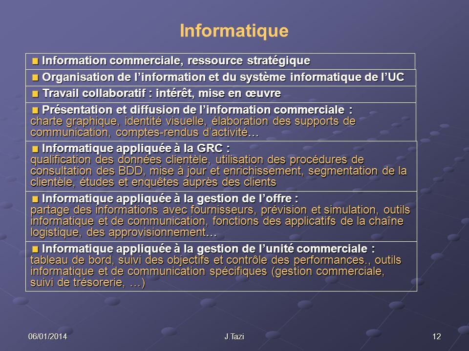 1206/01/2014J.Tazi Informatique Information commerciale, ressource stratégique Information commerciale, ressource stratégique Organisation de linforma