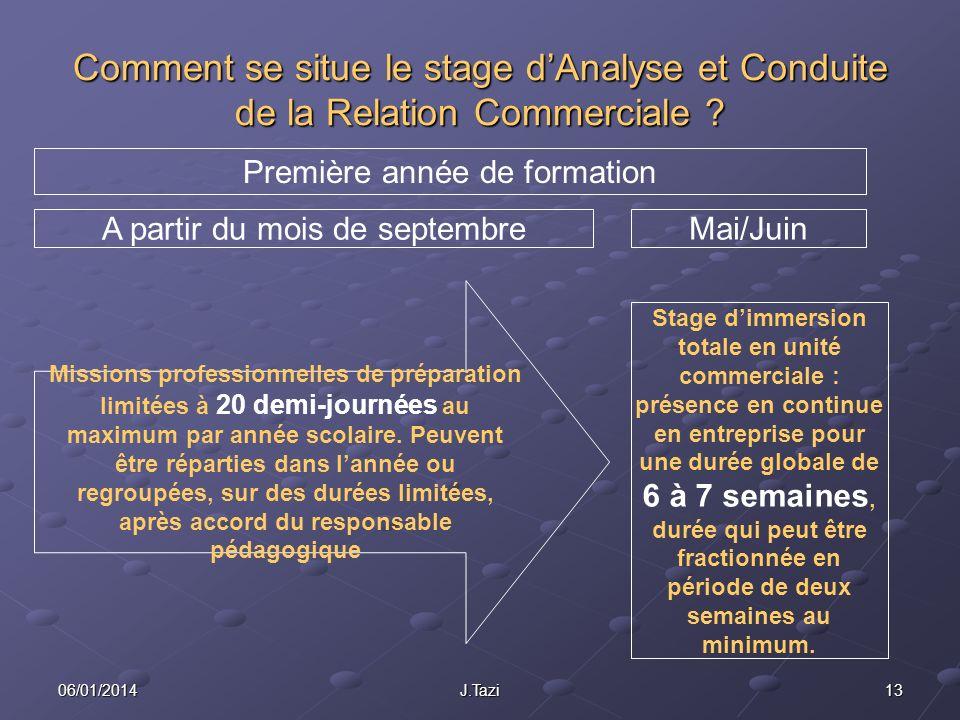 1306/01/2014J.Tazi Comment se situe le stage dAnalyse et Conduite de la Relation Commerciale ? Première année de formation Missions professionnelles d