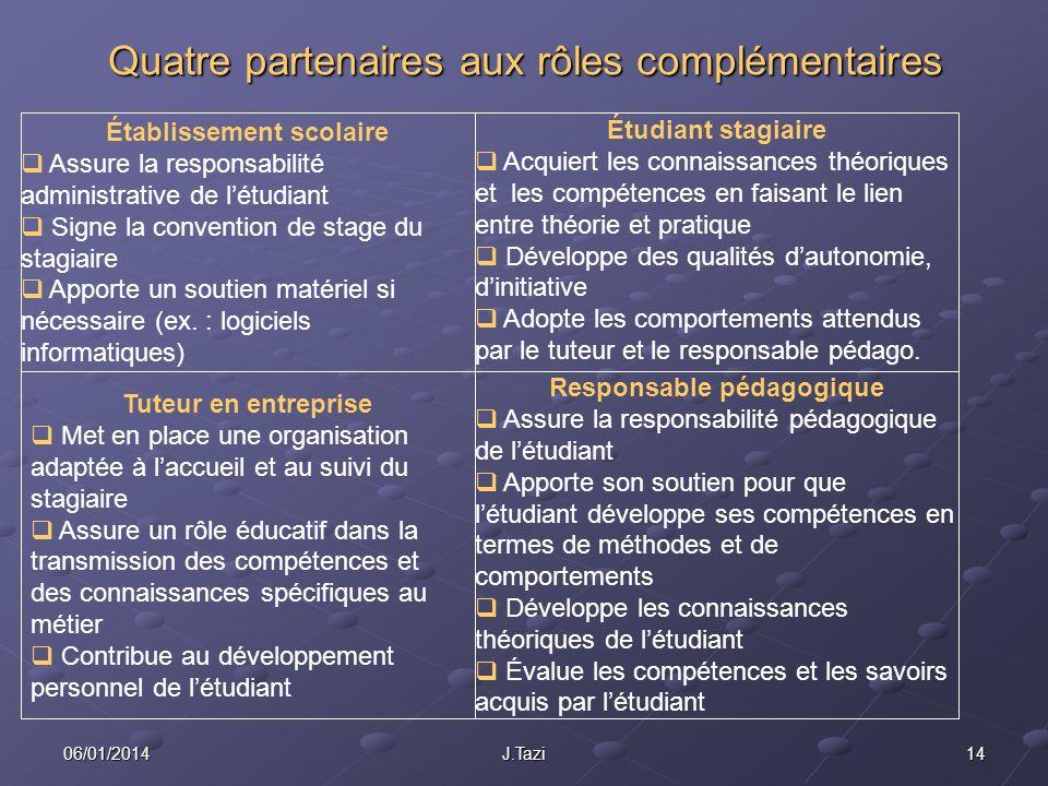 1406/01/2014J.Tazi Quatre partenaires aux rôles complémentaires Établissement scolaire Assure la responsabilité administrative de létudiant Signe la c