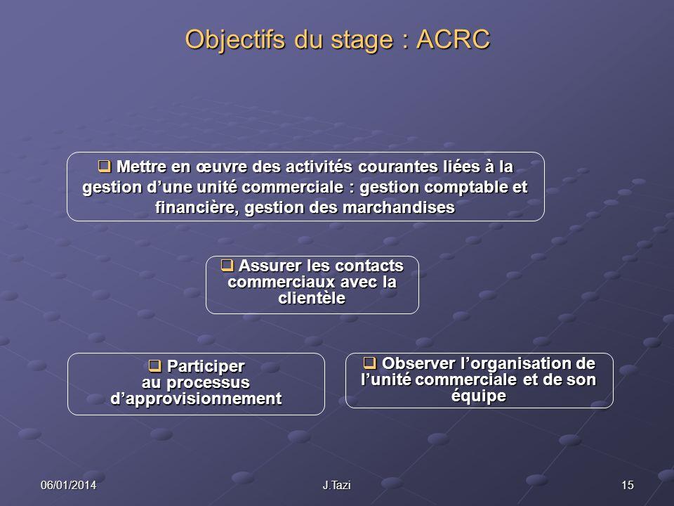 1506/01/2014J.Tazi Objectifs du stage : ACRC Mettre en œuvre des activités courantes liées à la gestion dune unité commerciale : gestion comptable et