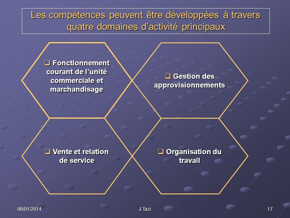 06/01/2014 J.Tazi 17 Les compétences peuvent être développées à travers quatre domaines dactivité principaux Fonctionnement courant de lunité commerci